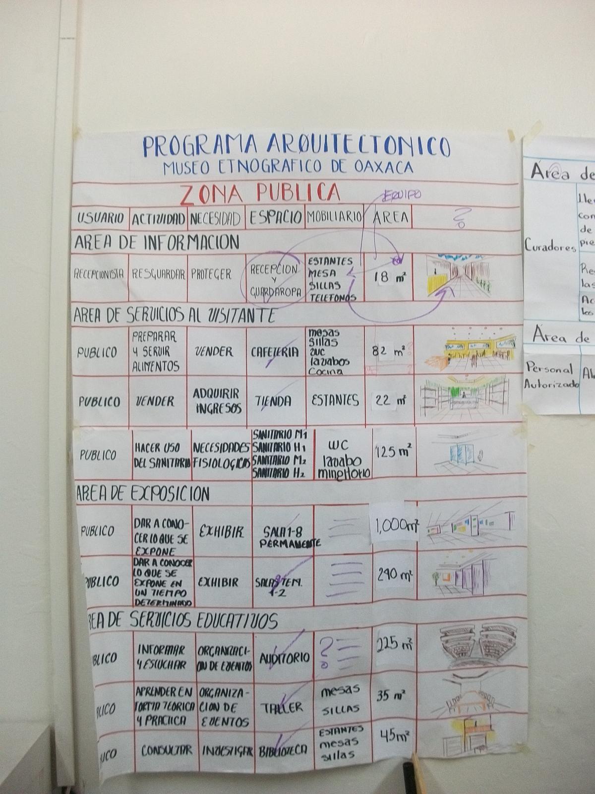 Proceso arquitectonico de un museo etnografico 2 for Programa arquitectonico