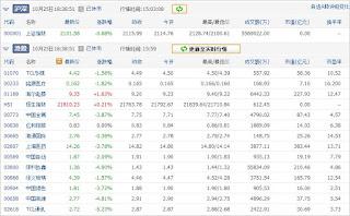 中国株コバンザメ投資ウォッチ銘柄watch1025