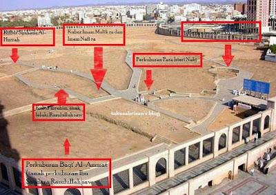 ziarah kubur sunnah menurut islam