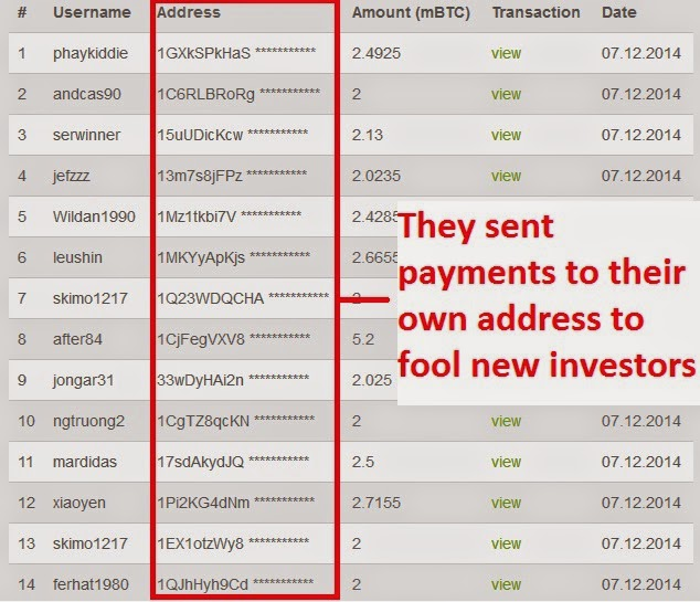 coins-miners.com scam