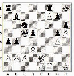 Posición de la partida de ajedrez Chunko - Lewandowski (Toulouse, 1982)