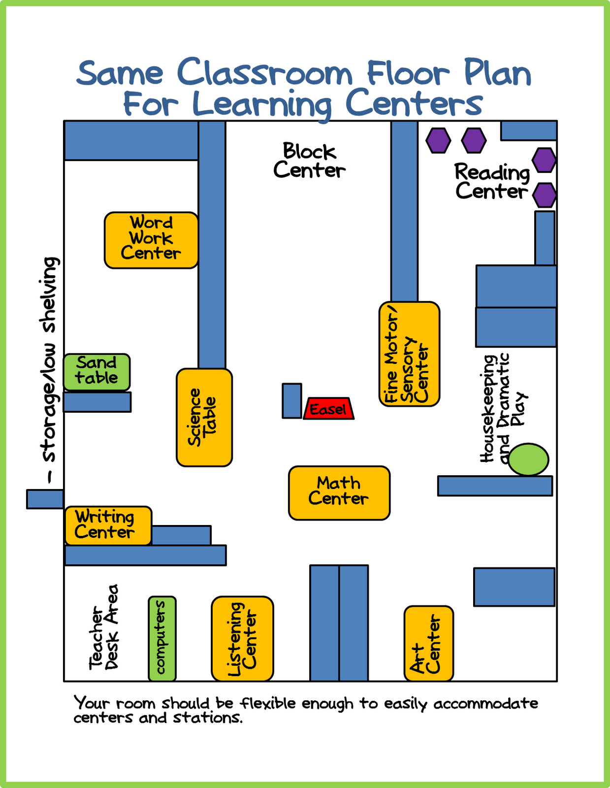 Classroom Design Learning ~ Making the most of my small space differentiated