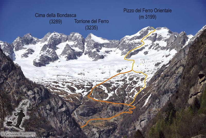 Le montagne divertenti diario di viaggio pizzo del - Immagini del cardellino orientale ...