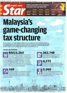 Malaysia GST in brief by The Star news