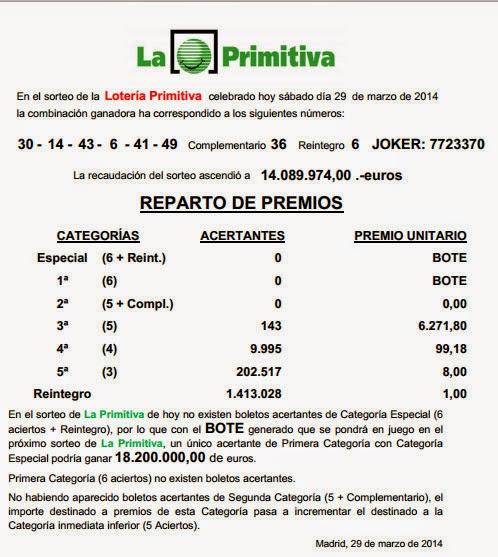 Lotería Primitiva del sábado 29 de marzo de 2014