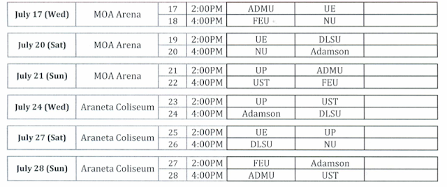 Uaap Season 76 Mens Basketball Schedule First And Second Round