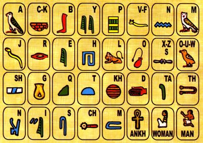 "EgyptAbout: THE LETTER ""C"" in Hieroglyphics"