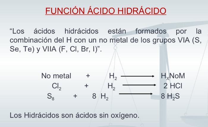 La quimica cidos hidrcidos estn formados por los metales de los grupos vi a o vii a de la tabla peridica e hidrgeno urtaz Image collections