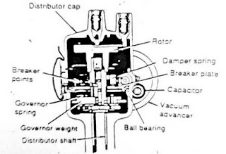 P 0900c15280051313 in addition 1968 Chrysler Wiring Diagram in addition 95 Mustang Race Car moreover 96 Ford F 250 460 Engine Diagram in addition Gmc 4 2l Vortec Engine Diagram. on hei distributor parts diagram