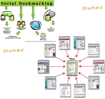 high pr do follow social bookmarking sites,social networking sites,social bookmarking