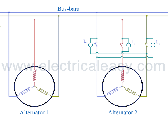 synchronization of alternator using incandescent lamps