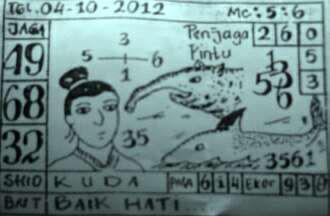 Prediksi Togel Singapura 4 Oktober 2012 - Prediksi Togel Hari Ini