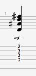 Daug guitar chord