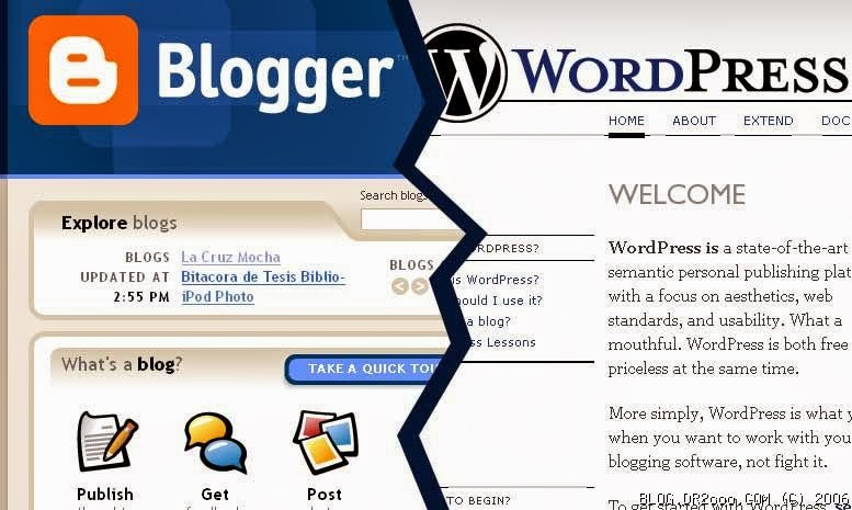 How To Use Wordpress Template In Blogger