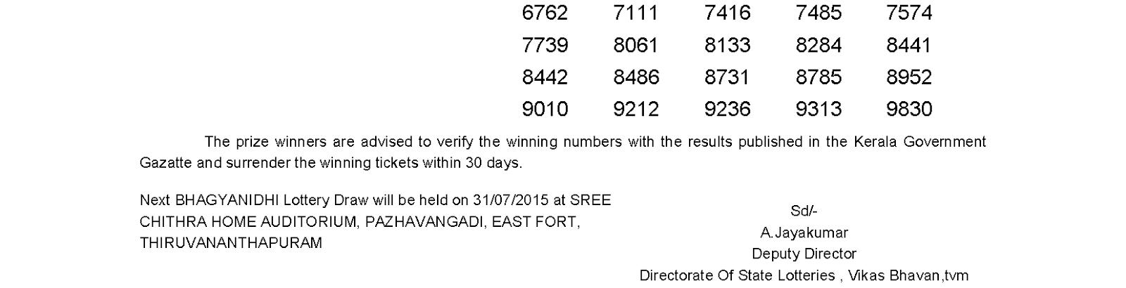 BHAGYANIDHI Lottery BN 198 Result 24-7-2015