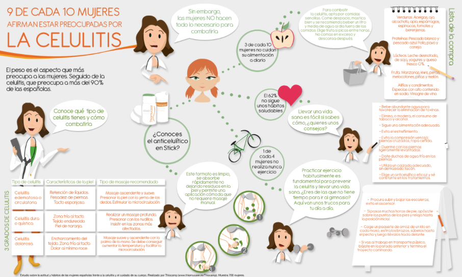 14 consejos para mejorar el aspecto de tu celulitis