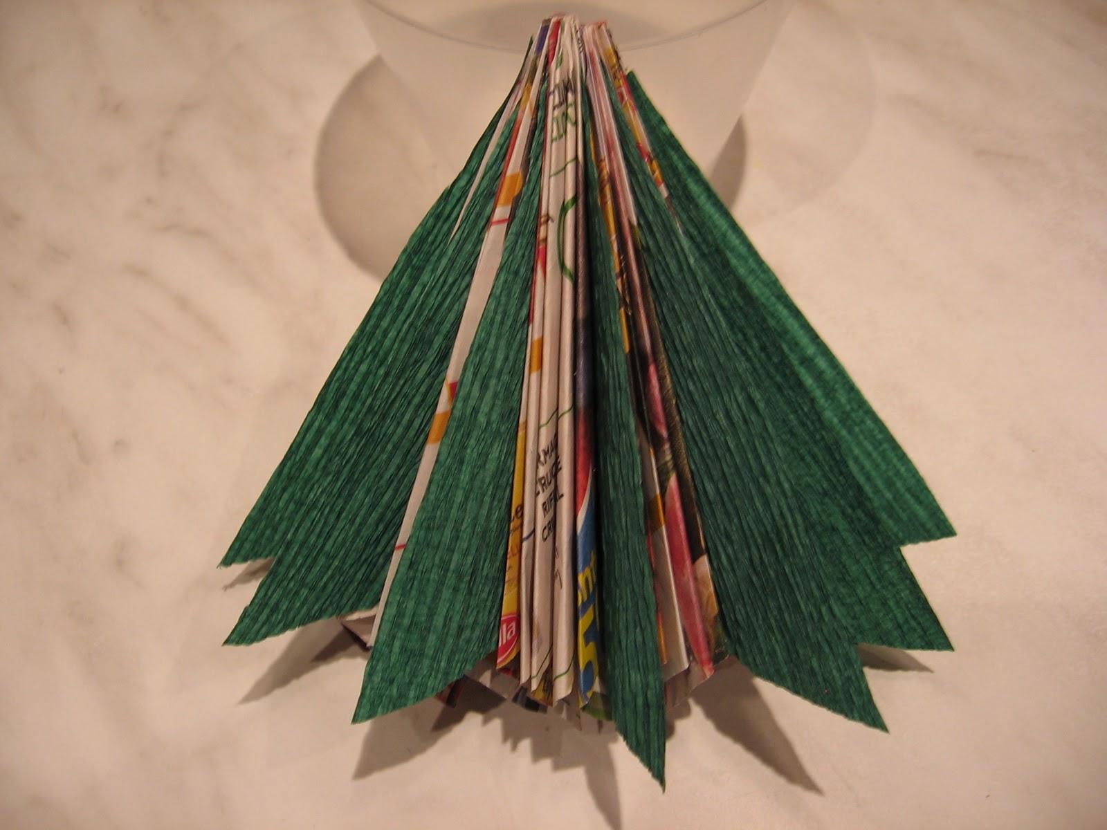 Decorazioni Di Natale Scuola Materna : Natale decorazioni di natale woods trenino per bambini scuola