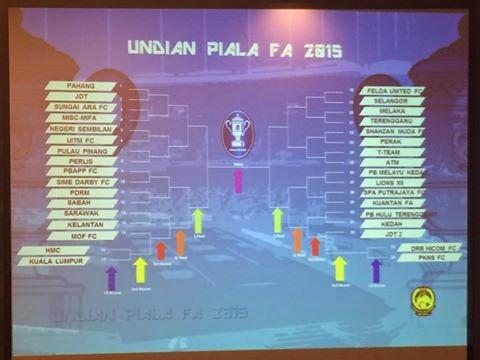 keputusan penuh undian jadual perlawanan Piala FA 2015