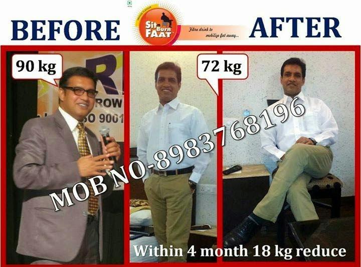 cmwl medical weight loss