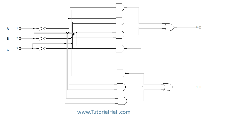 full bit adder truth table and circuit in digital works