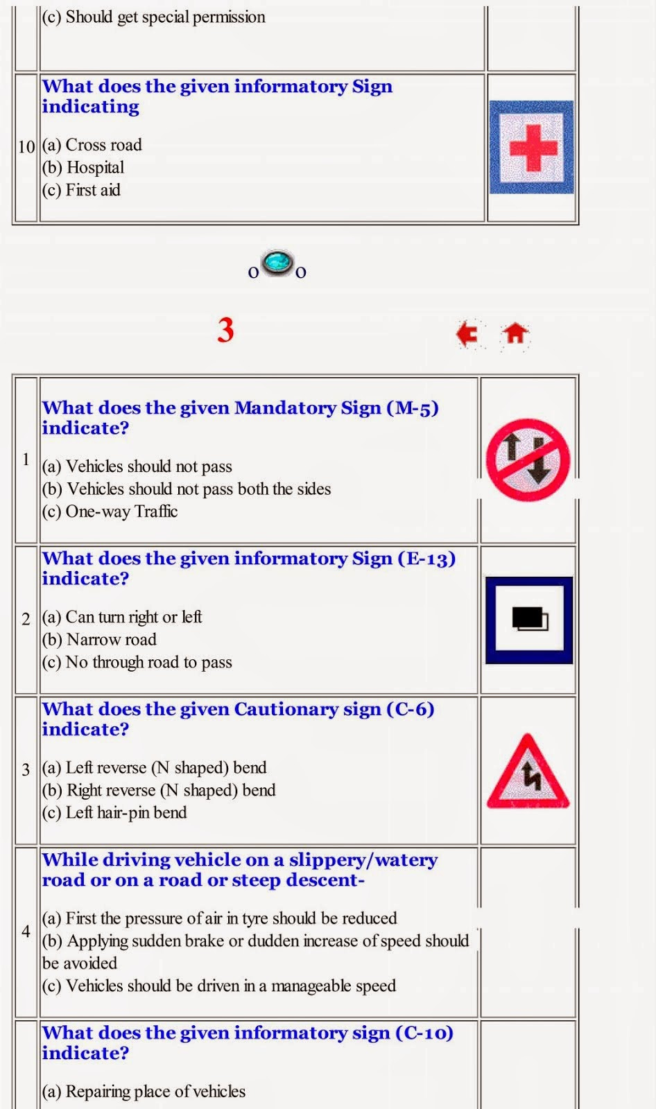 Rto learners licence traffic signs what when why how buycottarizona Image collections