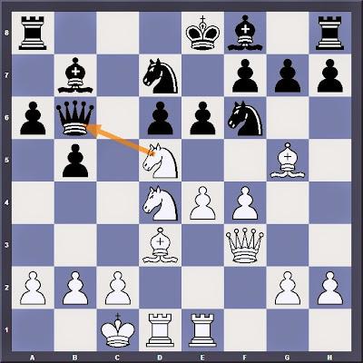 Une position critique de l'ouverture Najdorf aux échecs