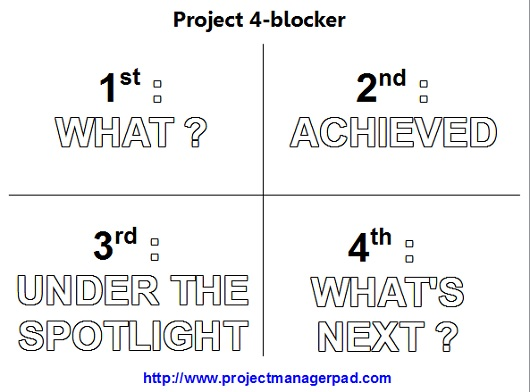 How to write a project 4-blocker |The Project Manager Pad