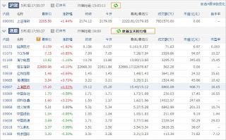中国株コバンザメ投資ウォッチ銘柄watch20130503