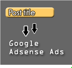 add-adsense-ad-below-post-title