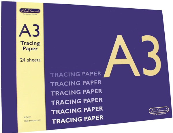 A3 Paper, A4 Paper Size, A5 Paper and A4 Copy Paper | wall white paper
