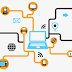Sejarah perkembangan internet dunia