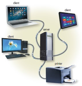 Client/Server On a client/server network