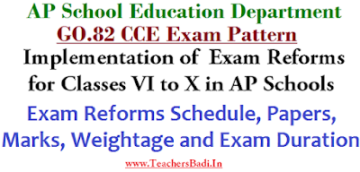 Exam Reforms Schedule,Papers,Marks