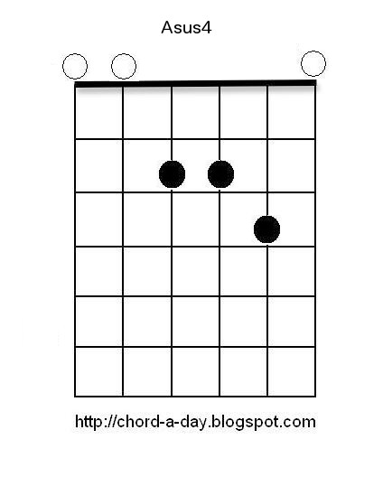 A New Guitar Chord Every Day: Asus4 Guitar Chord
