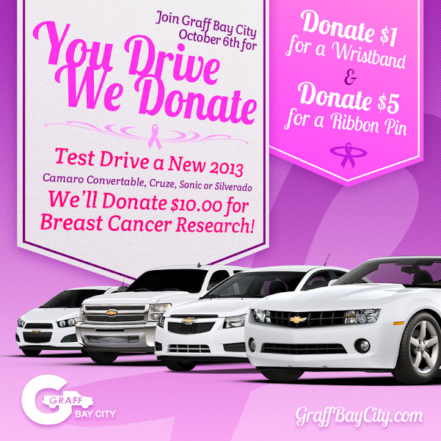 Breast Cancer Research- You Drive, We Donate