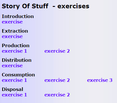 Story Of Stuff - exercises
