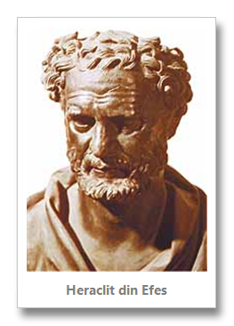 Triết học của Heraclit