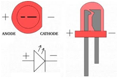 Anoda dan Katoda pada LED