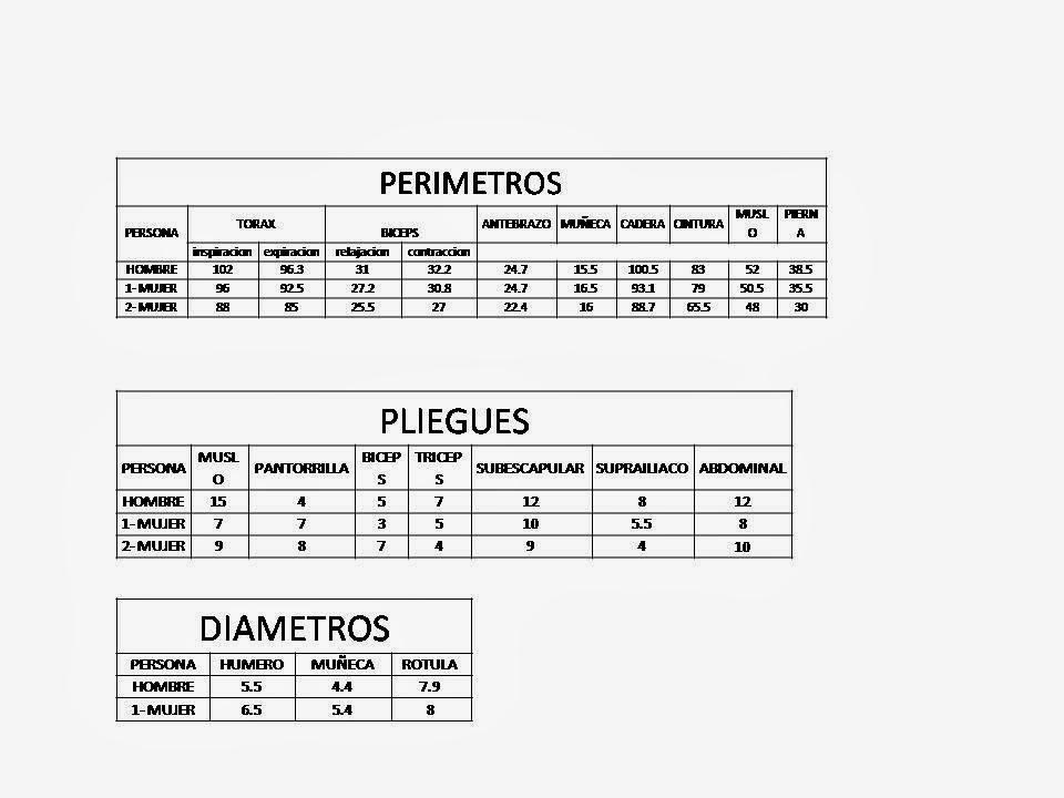 Hipertensi N En Adulto Joven Colombia 2014 Medidas