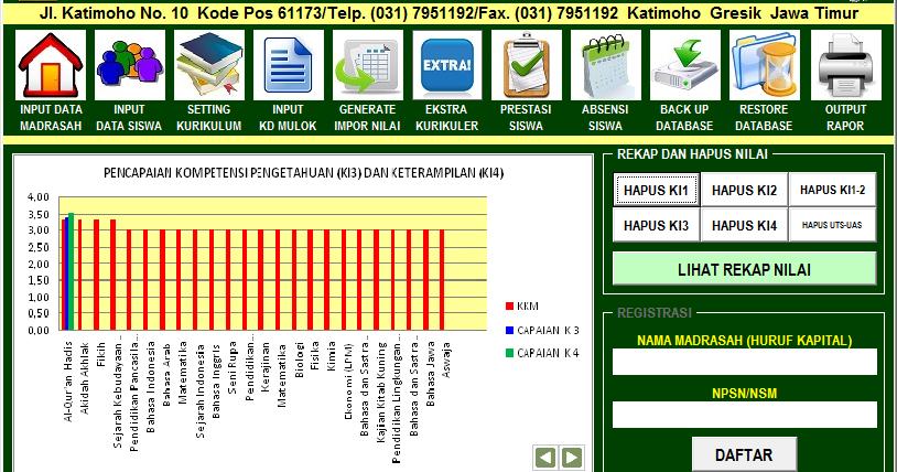 Image Result For Download Permendikbud Nomor C Kr