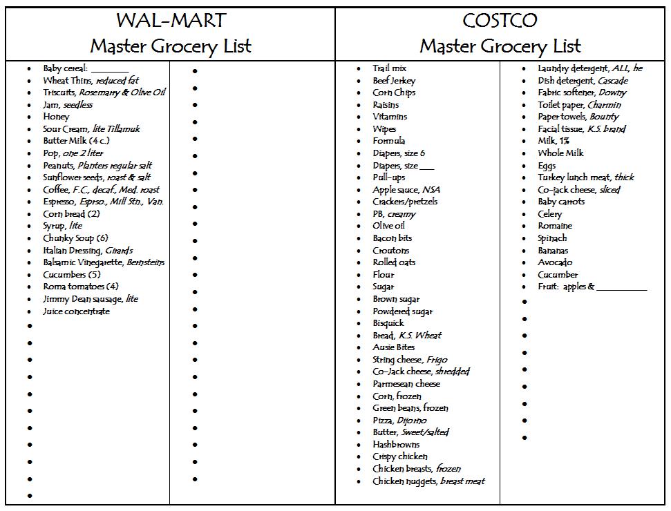 dinner shopping list template – Christmas Dinner Shopping List Template