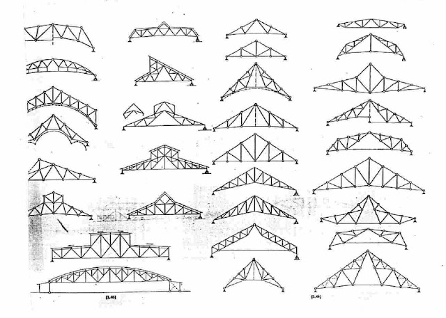 Otras estructuras trianguladas