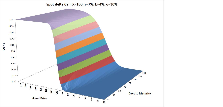 Derman My Life As A Quant Pdf Printer Spot+Call+Delta