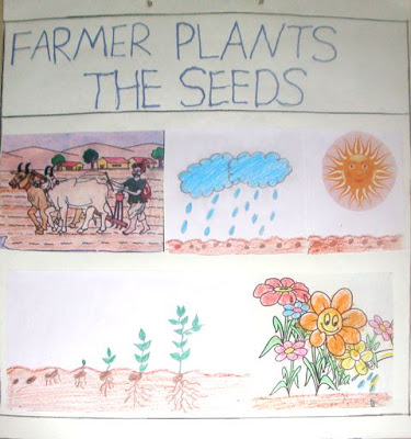Farmer Plants Seeds Chart