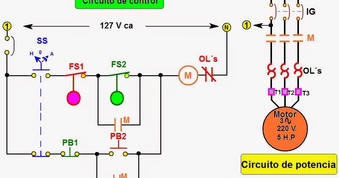 Coparoman Diagrama El 233 Ctrico Con 2 Interruptores De Flotador