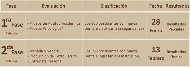 Resultados Del Examen De Ascenso Del Magisterio 2014 - Car Wallpaper