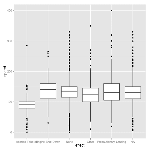 Line Breaks Between Words in Axis Labels in ggplot in R