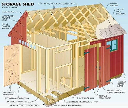 Storage Shed : Shed Roof Building