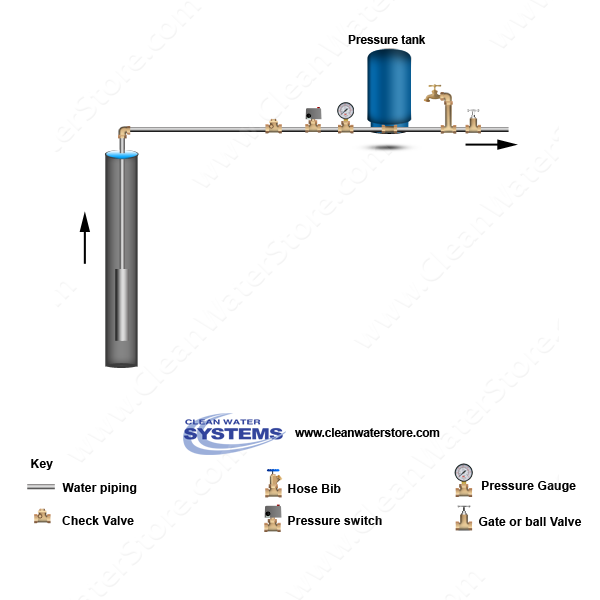 standard well with pressure tank and pressure switch diagram
