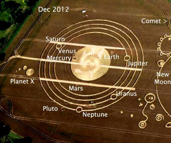 http://silentobserver68.blogspot.com/2012/12/pianeta-x-una-stella-nana-bruna-dentro.html